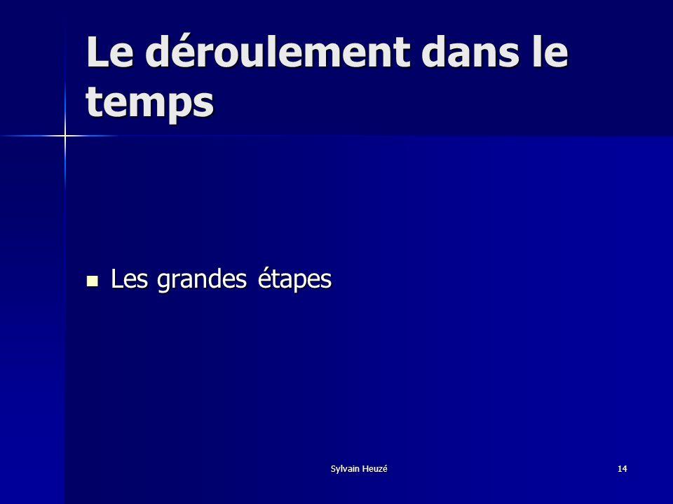 Sylvain Heuzé14 Le déroulement dans le temps Les grandes étapes Les grandes étapes