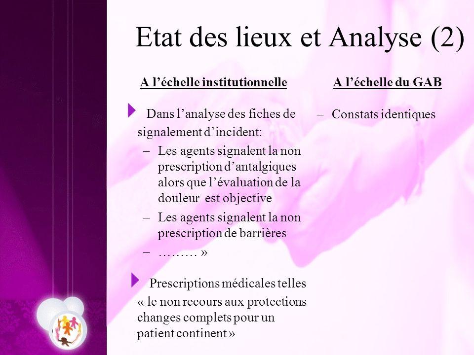 Etat des lieux et Analyse (2) A léchelle institutionnelle Dans lanalyse des fiches de signalement dincident: –Les agents signalent la non prescription