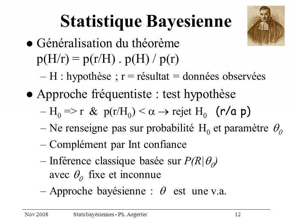 Nov 2008Stats bayésiennes - Ph. Aegerter 12 Statistique Bayesienne Généralisation du théorème p(H/r) = p(r/H). p(H) / p(r) –H : hypothèse ; r = résult