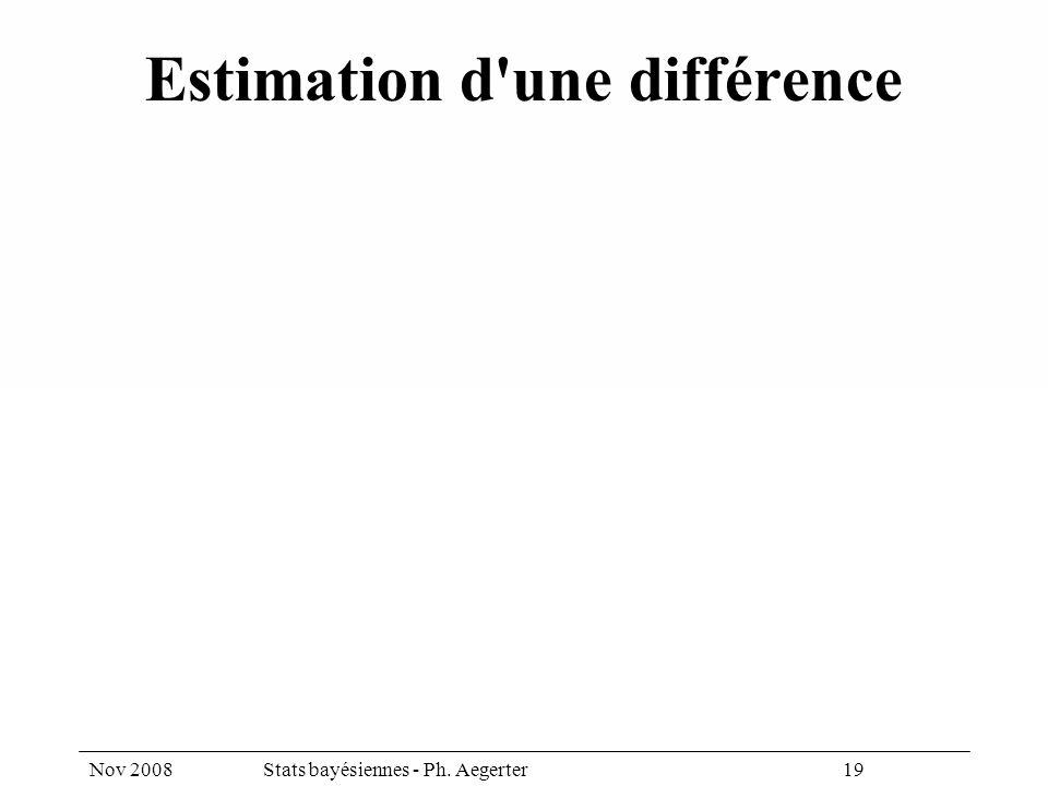 Nov 2008Stats bayésiennes - Ph. Aegerter 19 Estimation d une différence