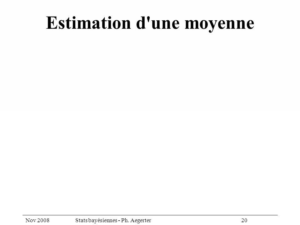 Nov 2008Stats bayésiennes - Ph. Aegerter 20 Estimation d une moyenne