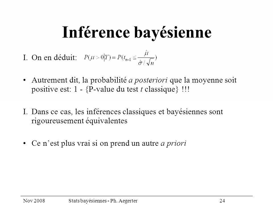 Nov 2008Stats bayésiennes - Ph. Aegerter 24 Inférence bayésienne I.On en déduit: Autrement dit, la probabilité a posteriori que la moyenne soit positi