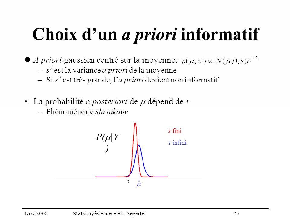 Nov 2008Stats bayésiennes - Ph. Aegerter 25 Choix dun a priori informatif A priori gaussien centré sur la moyenne: –s 2 est la variance a priori de la