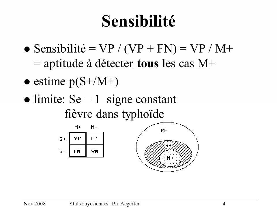 Nov 2008Stats bayésiennes - Ph. Aegerter 4 Sensibilité Sensibilité = VP / (VP + FN) = VP / M+ = aptitude à détecter tous les cas M+ estime p(S+/M+) li