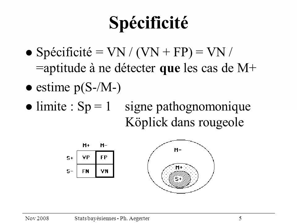 Nov 2008Stats bayésiennes - Ph. Aegerter 5 Spécificité Spécificité = VN / (VN + FP) = VN / =aptitude à ne détecter que les cas de M+ estime p(S-/M-) l