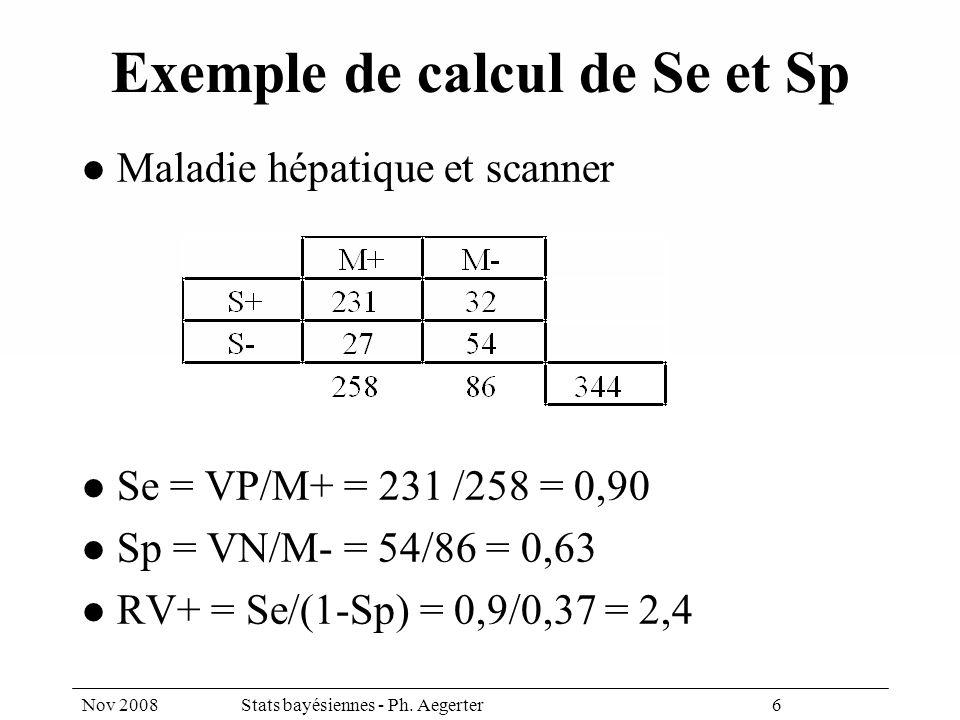 Nov 2008Stats bayésiennes - Ph. Aegerter 6 Exemple de calcul de Se et Sp Maladie hépatique et scanner Se = VP/M+ = 231 /258 = 0,90 Sp = VN/M- = 54/86