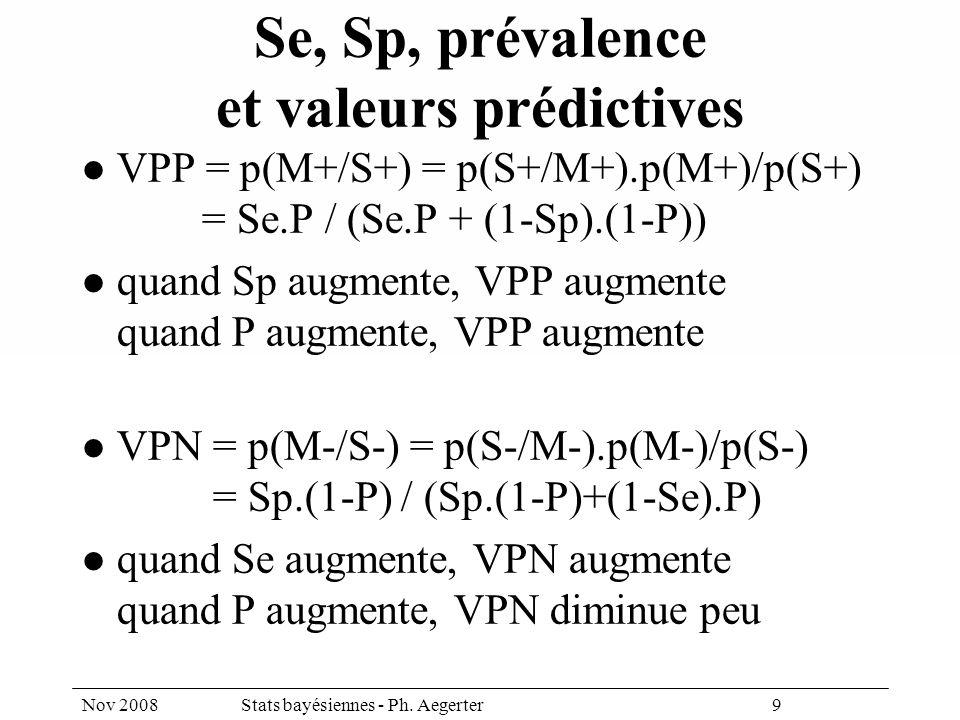 Nov 2008Stats bayésiennes - Ph. Aegerter 9 Se, Sp, prévalence et valeurs prédictives VPP = p(M+/S+) = p(S+/M+).p(M+)/p(S+) = Se.P / (Se.P + (1-Sp).(1-