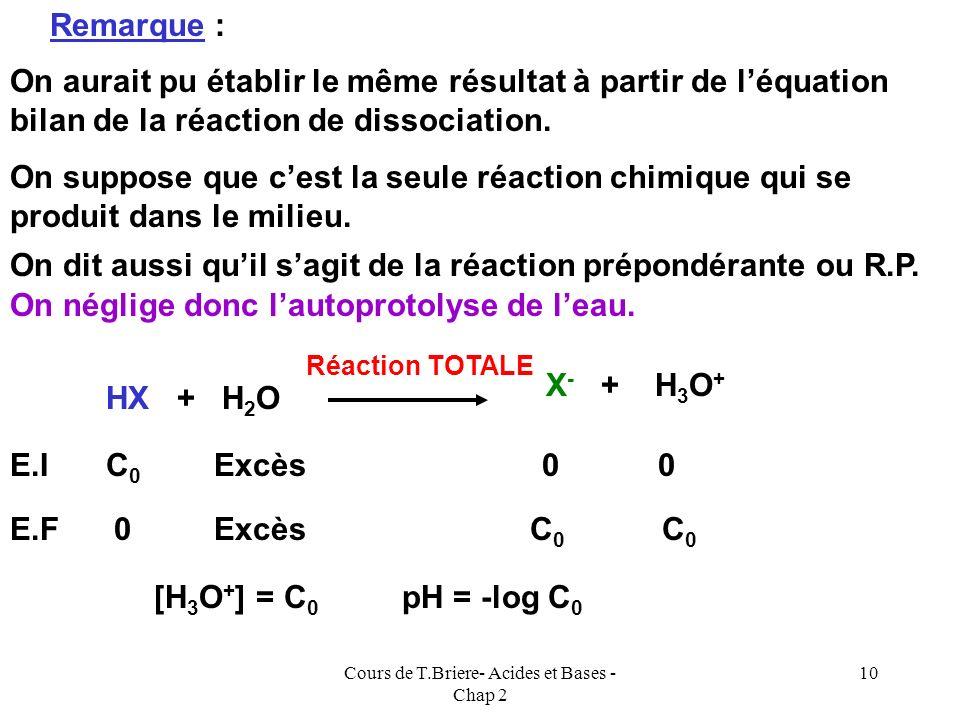 Cours de T.Briere- Acides et Bases - Chap 2 9 Electroneutralité de la solution [X - ] + [OH - ] = [H 3 O + ] Soit [H 3 O + ] = [X - ] = C 0 pH = -log
