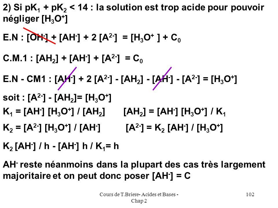 Cours de T.Briere- Acides et Bases - Chap 2 101 h 2 = K 1 K 2 + K 1 Ke / C h 2 = K 1 K 2 + K 1 K 2 Ke / K 2 C h 2 = K 1 K 2 ( 1 + Ke / K 2 C ) 2 log h