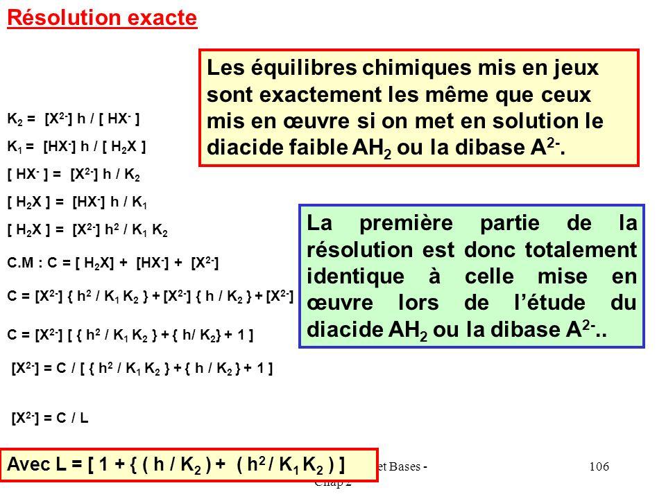 Cours de T.Briere- Acides et Bases - Chap 2 105 Lutilisation des formules corrigées améliore sensiblement la précision surtout dans le cas de concentr