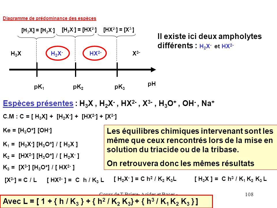 Cours de T.Briere- Acides et Bases - Chap 2 107 La seule modification apparaît lors de lécriture de lélectroneutralité de la solution à cause de lintr