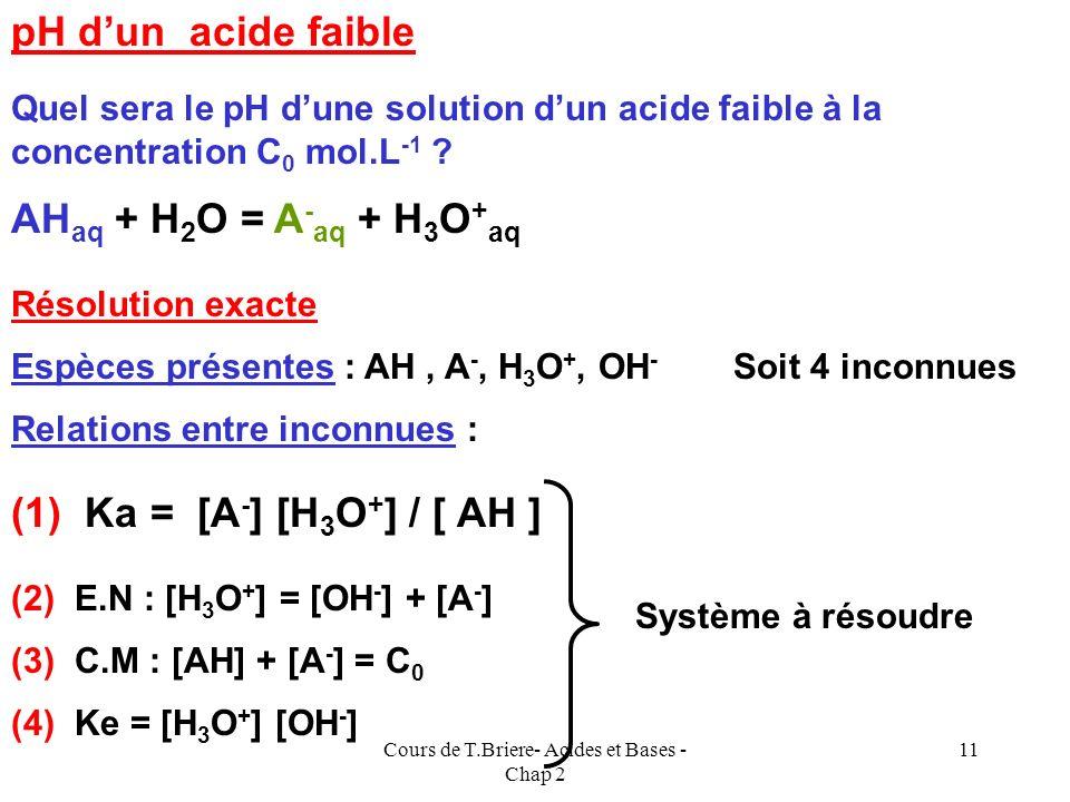 Cours de T.Briere- Acides et Bases - Chap 2 10 On aurait pu établir le même résultat à partir de léquation bilan de la réaction de dissociation. HX +