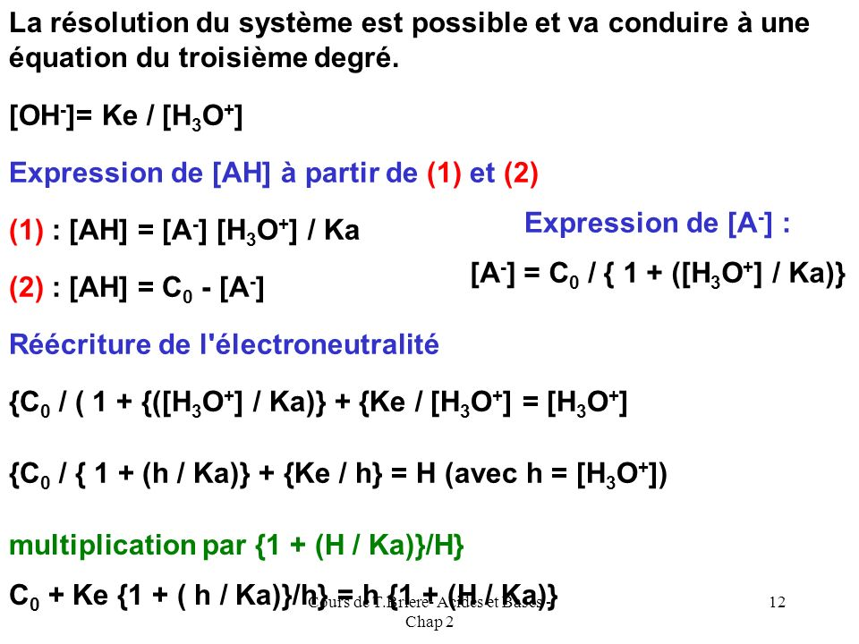 Cours de T.Briere- Acides et Bases - Chap 2 11 pH dun acide faible Quel sera le pH dune solution dun acide faible à la concentration C 0 mol.L -1 ? Ré