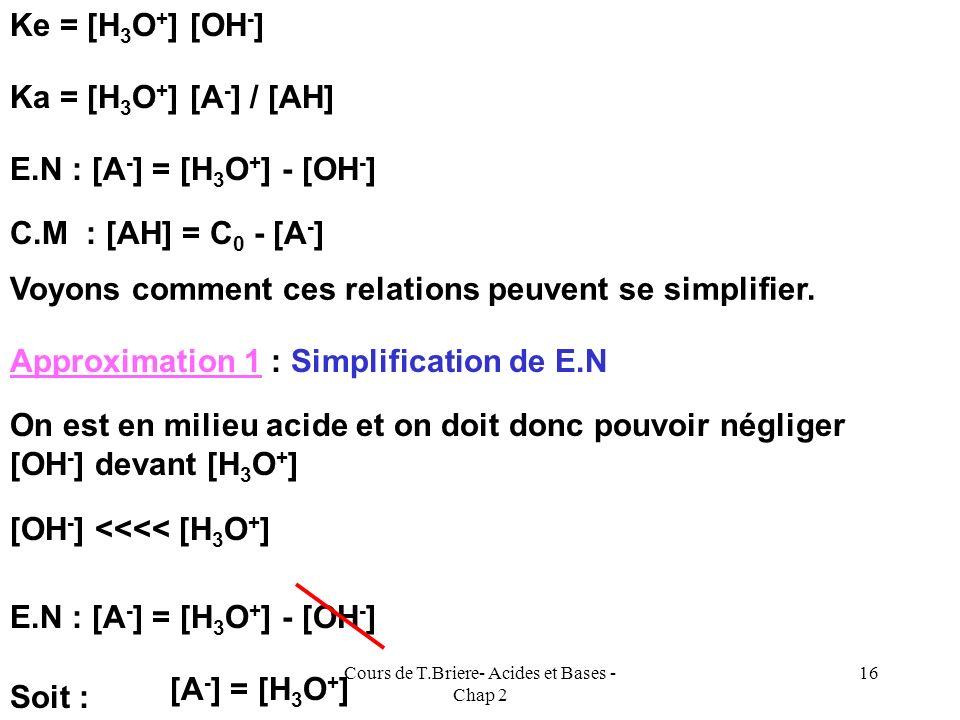 Cours de T.Briere- Acides et Bases - Chap 2 15 On voit très facilement sur la représentation graphique de pH = f (pC) (les points sont les valeurs vra
