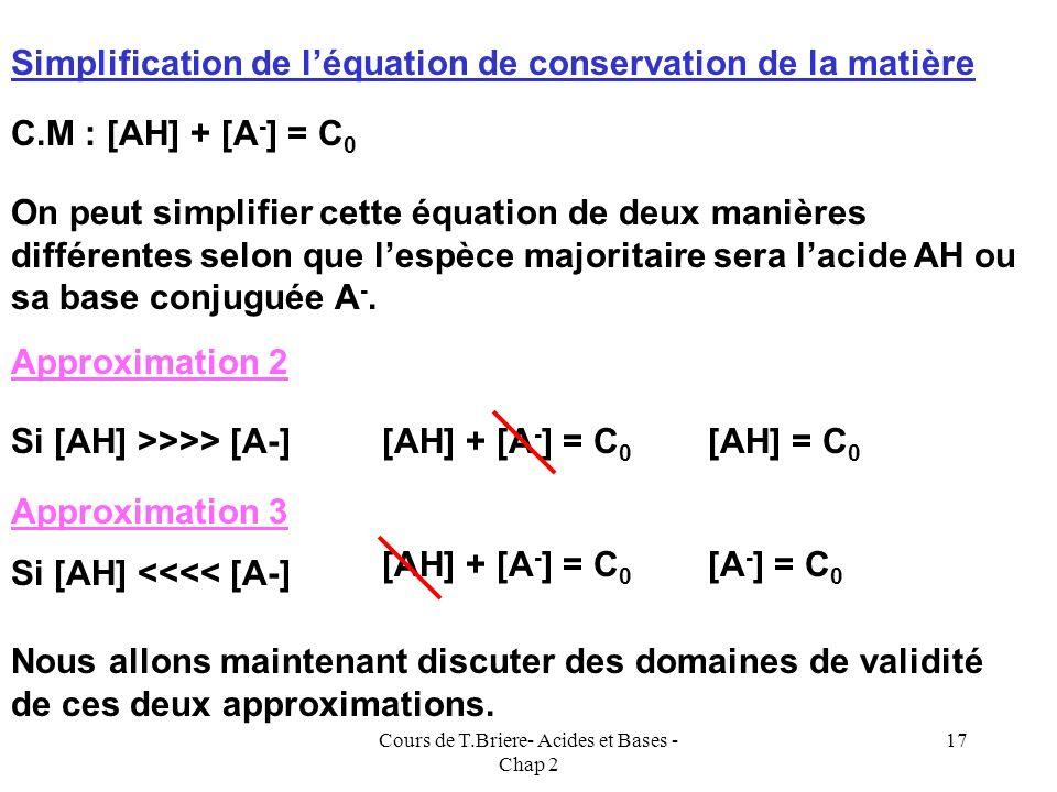 Cours de T.Briere- Acides et Bases - Chap 2 16 Ka = [H 3 O + ] [A - ] / [AH] E.N : [A - ] = [H 3 O + ] - [OH - ] C.M : [AH] = C 0 - [A - ] Ke = [H 3 O