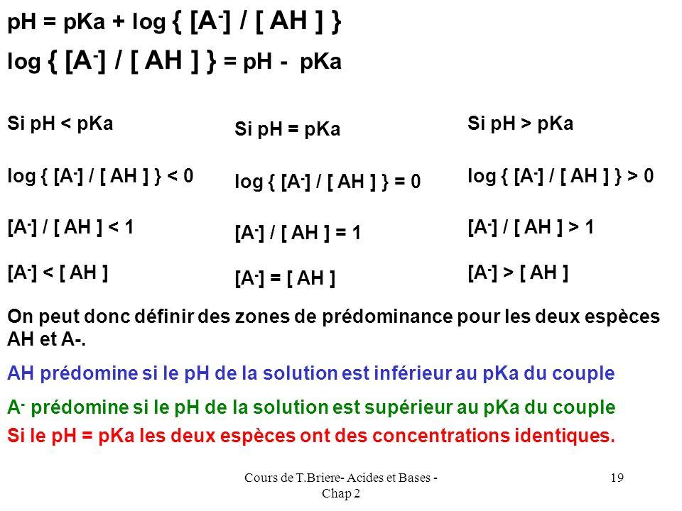 Cours de T.Briere- Acides et Bases - Chap 2 18 Diagramme de prédominance des espèce AH et A -- Ka = [A - ] [H 3 O + ] / [ AH ] log Ka = log[H 3 O + ]