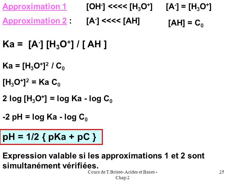 Cours de T.Briere- Acides et Bases - Chap 2 24 Approximation 2 : On pourra donc négliger [A - ] devant [AH] [A - ] <<<< [AH] Dans le domaine de prédom