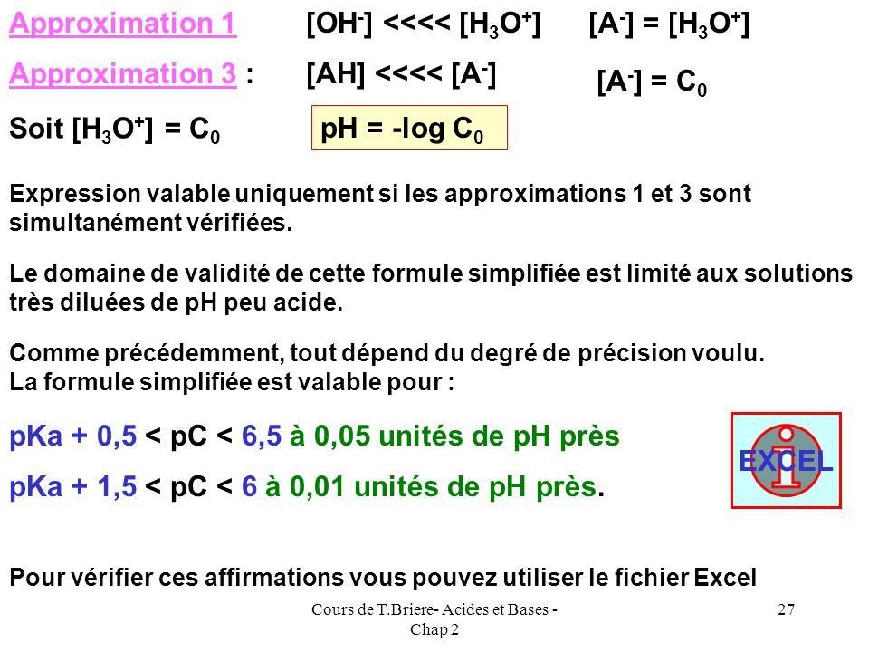 Cours de T.Briere- Acides et Bases - Chap 2 26 Il est évident que cette formule simplifiée ne