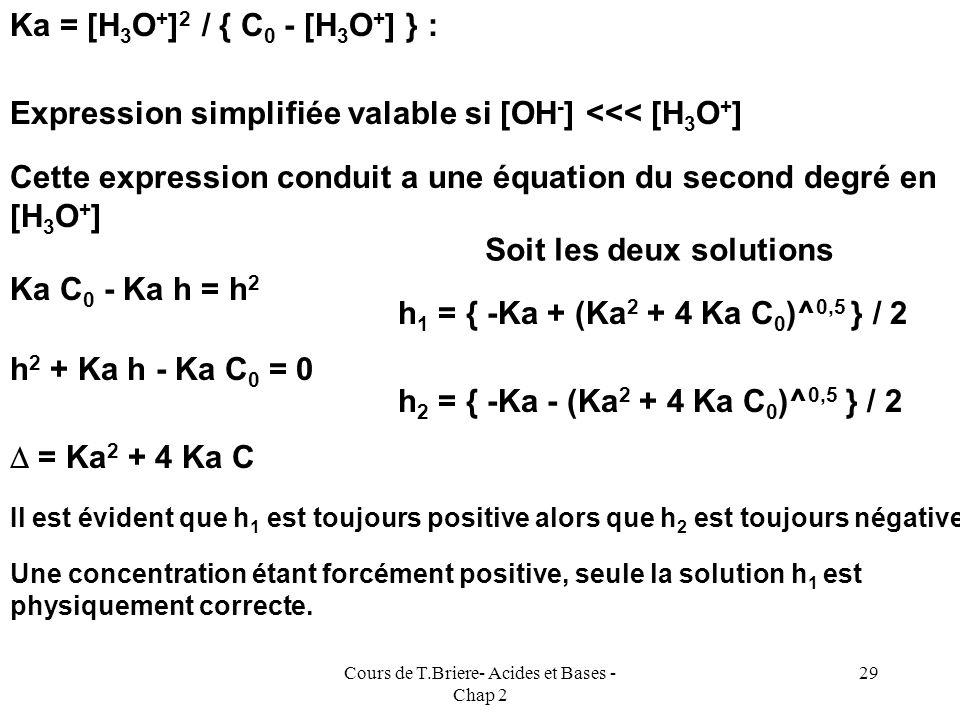Cours de T.Briere- Acides et Bases - Chap 2 28 Zone de non prédominance dune espèce sur lautre Pour des solutions dont le pH est proche du pKa du coup