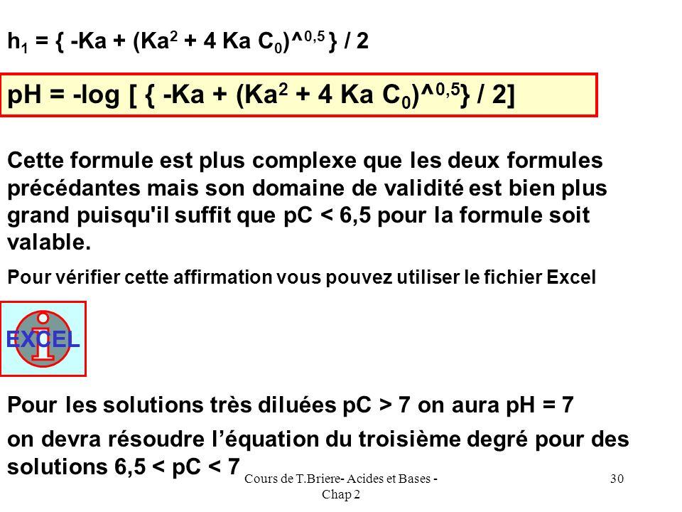 Cours de T.Briere- Acides et Bases - Chap 2 29 Ka = [H 3 O + ] 2 / { C 0 - [H 3 O + ] } : Expression simplifiée valable si [OH - ] <<< [H 3 O + ] Cett