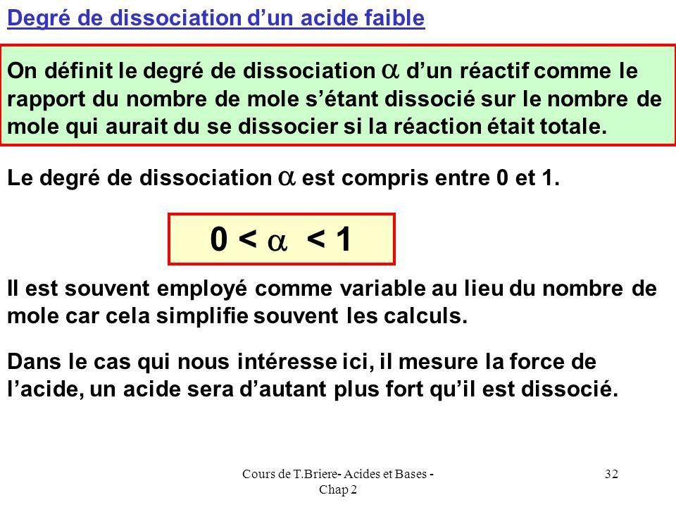 Cours de T.Briere- Acides et Bases - Chap 2 31 La loi de dilution dOstwald Wlihlem Ostwald (1853-1932) reçu en 1909 le prix Nobel de chimie pour ses t