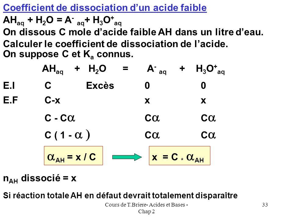 Cours de T.Briere- Acides et Bases - Chap 2 32 Degré de dissociation dun acide faible On définit le degré de dissociation dun réactif comme le rapport