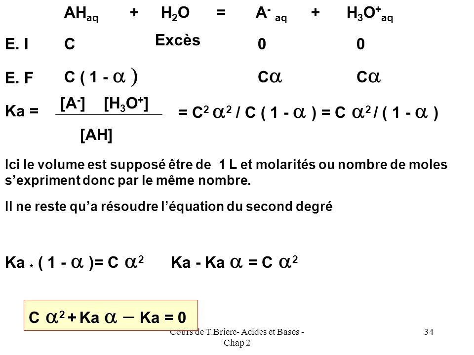 Cours de T.Briere- Acides et Bases - Chap 2 33 Coefficient de dissociation dun acide faible AH aq + H 2 O = A - aq + H 3 O + aq On dissous C mole daci