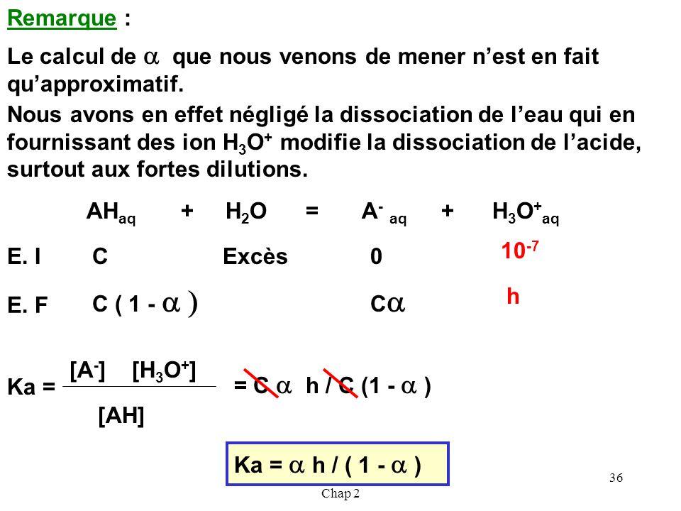 Cours de T.Briere- Acides et Bases - Chap 2 35 = Ka 2 + 4 Ka C = ( -Ka + Ka 2 + 4 Ka C ) / ( 2 C) C 2 + Ka Ka = 0 Si C tend vers 0 ce qui correspond a