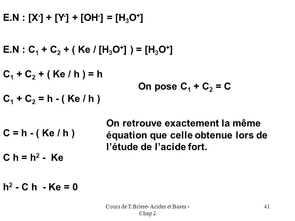 Cours de T.Briere- Acides et Bases - Chap 2 40 Mélange de deux acides forts On mélange deux acides forts HX et HY. Quel est le pH de la solution obten