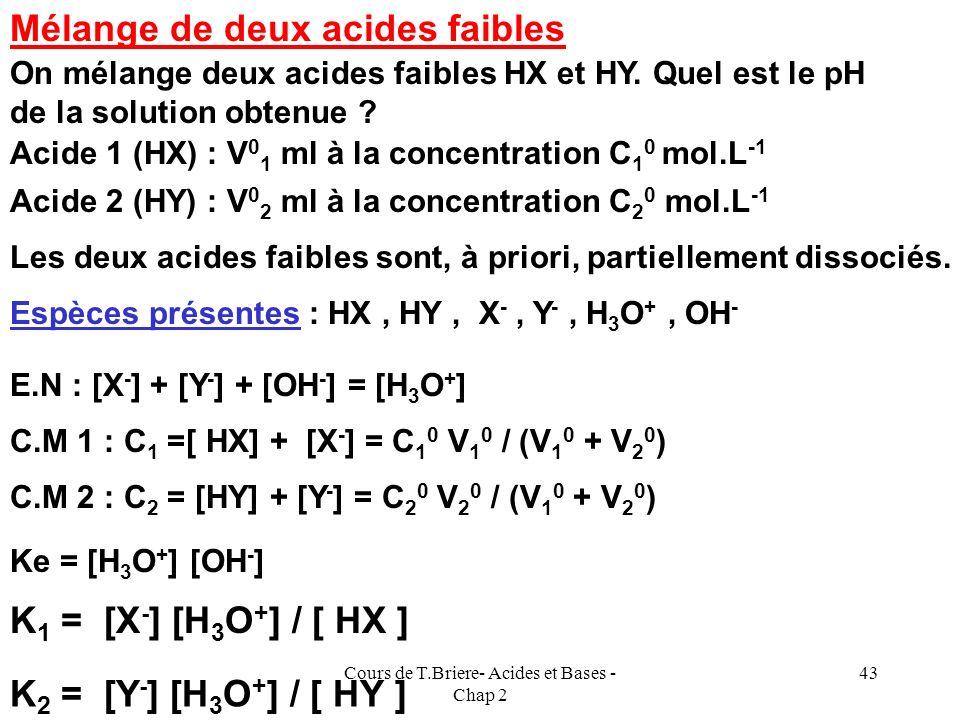 Cours de T.Briere- Acides et Bases - Chap 2 42 Il est donc inutile de refaire létude, tous les résultats obtenus pour lacide fort seront valables pour