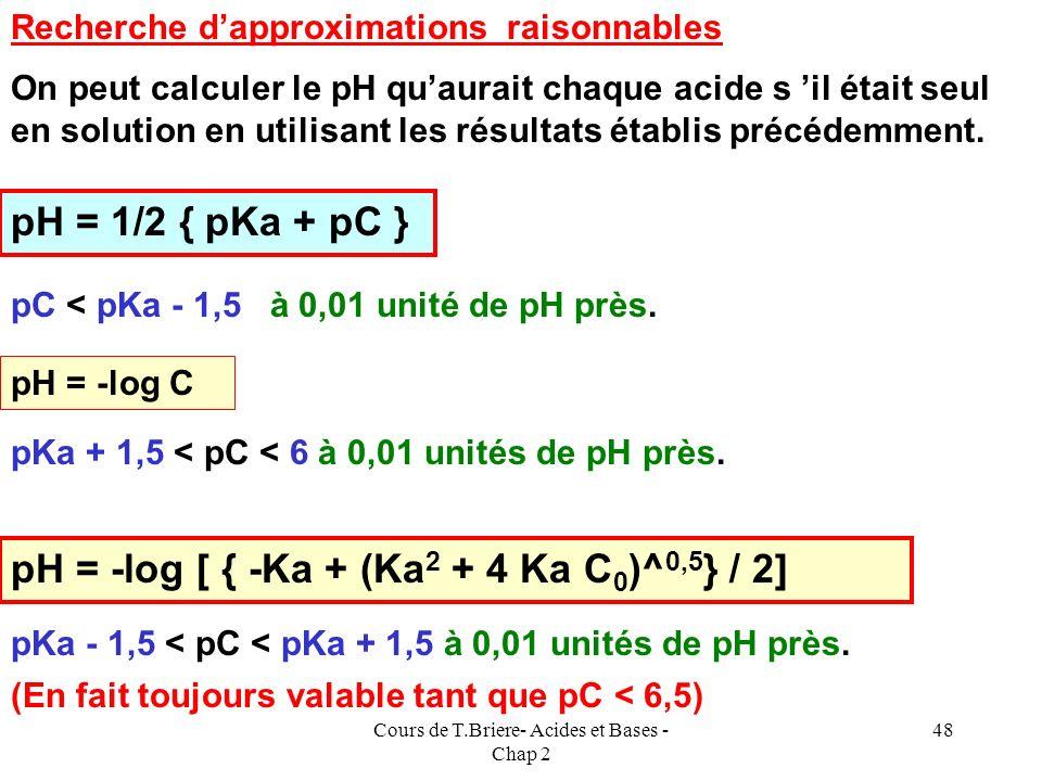 Cours de T.Briere- Acides et Bases - Chap 2 47 Les calculatrices, ne sont en effet dun usage courant que depuis peu dannées (1975 environ). Avant que