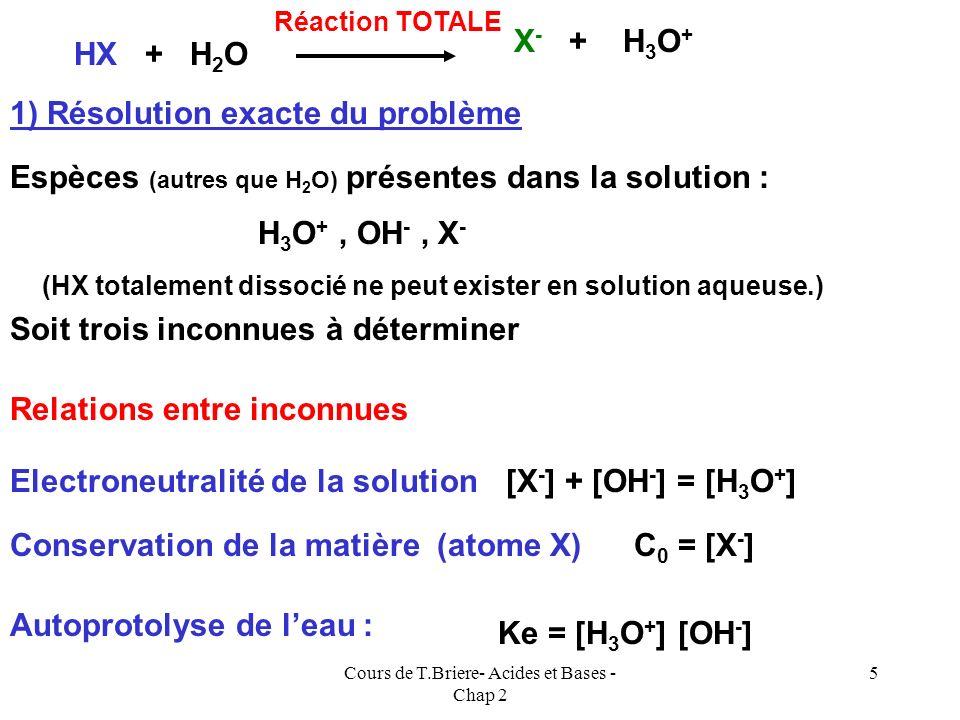 Cours de T.Briere- Acides et Bases - Chap 2 4 pH dun Acide Fort Rappelons quun acide fort est par définition totalement dissocié dans leau. Acide Fort