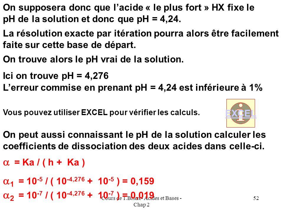 Cours de T.Briere- Acides et Bases - Chap 2 51 Calcul du pH 2 si lacide HY était seul : C 2 = C 0 2 V 0 2 / (V 0 1 + V 0 2 ) = 200 * 10 -4 / 300 = 6,6