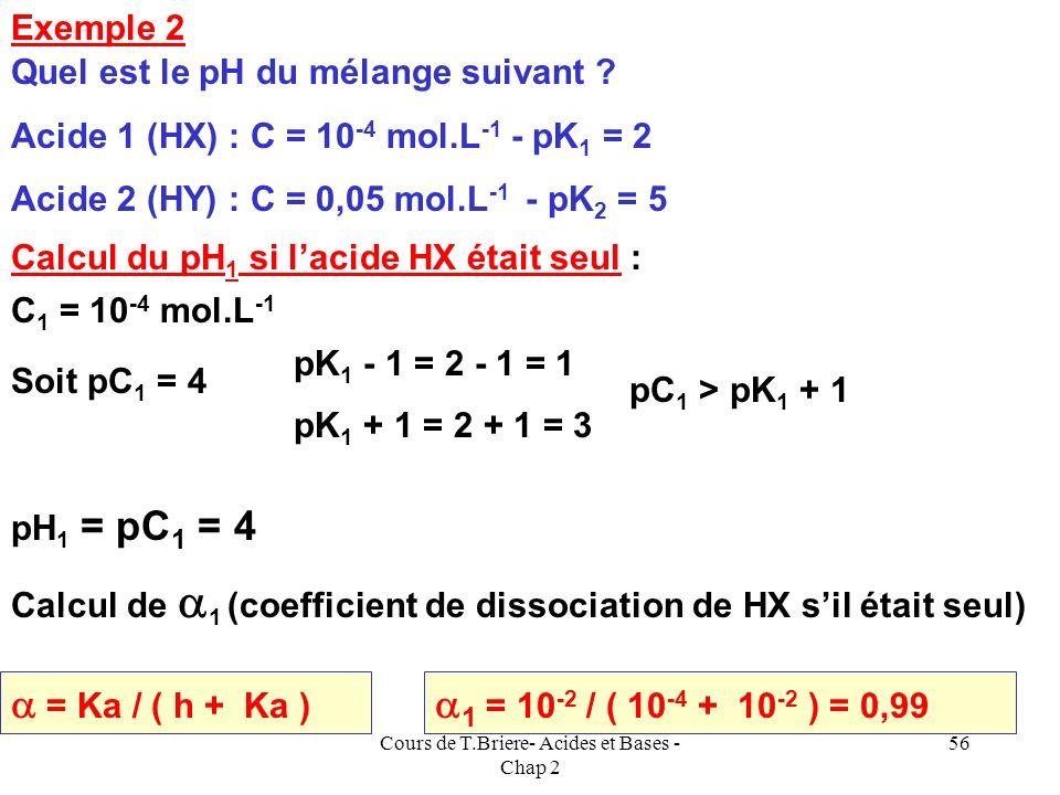 Cours de T.Briere- Acides et Bases - Chap 2 55 Lacide le plus fort devient encore plus fort, lacide le plus faible devient encore plus faible. On peut