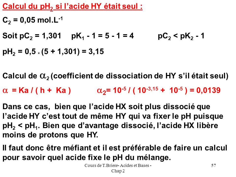 Cours de T.Briere- Acides et Bases - Chap 2 56 Exemple 2 Quel est le pH du mélange suivant ? Acide 1 (HX) : C = 10 -4 mol.L -1 - pK 1 = 2 Acide 2 (HY)