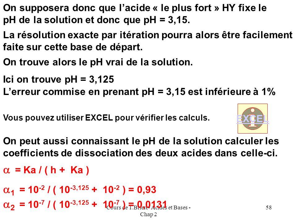Cours de T.Briere- Acides et Bases - Chap 2 57 Calcul du pH 2 si lacide HY était seul : C 2 = 0,05 mol.L -1 Soit pC 2 = 1,301pK 1 - 1 = 5 - 1 = 4pC 2