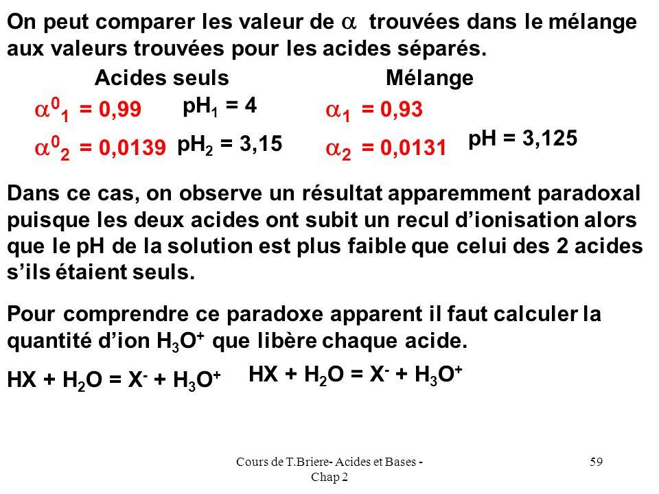 Cours de T.Briere- Acides et Bases - Chap 2 58 On supposera donc que lacide « le plus fort » HY fixe le pH de la solution et donc que pH = 3,15. La ré
