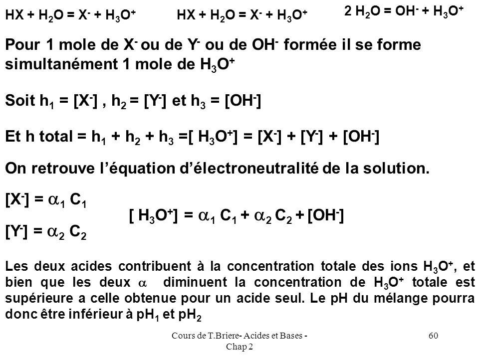 Cours de T.Briere- Acides et Bases - Chap 2 59 On peut comparer les valeur de trouvées dans le mélange aux valeurs trouvées pour les acides séparés. 1