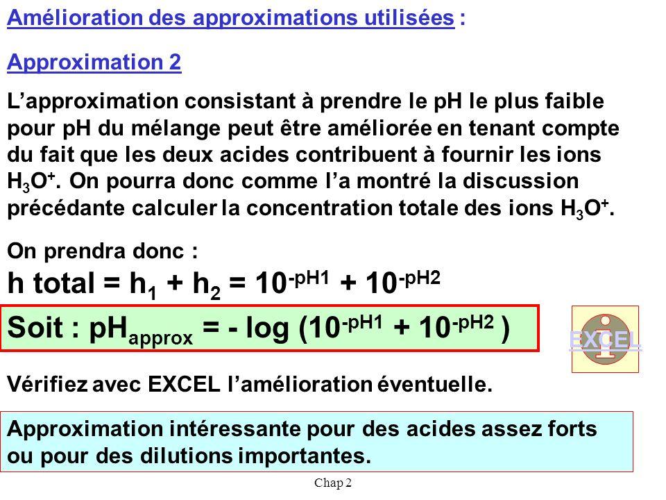 Cours de T.Briere- Acides et Bases - Chap 2 61 Dun point de vue qualitatif on peut expliquer le « paradoxe » en remarquant que : Lacide HX est déjà pr