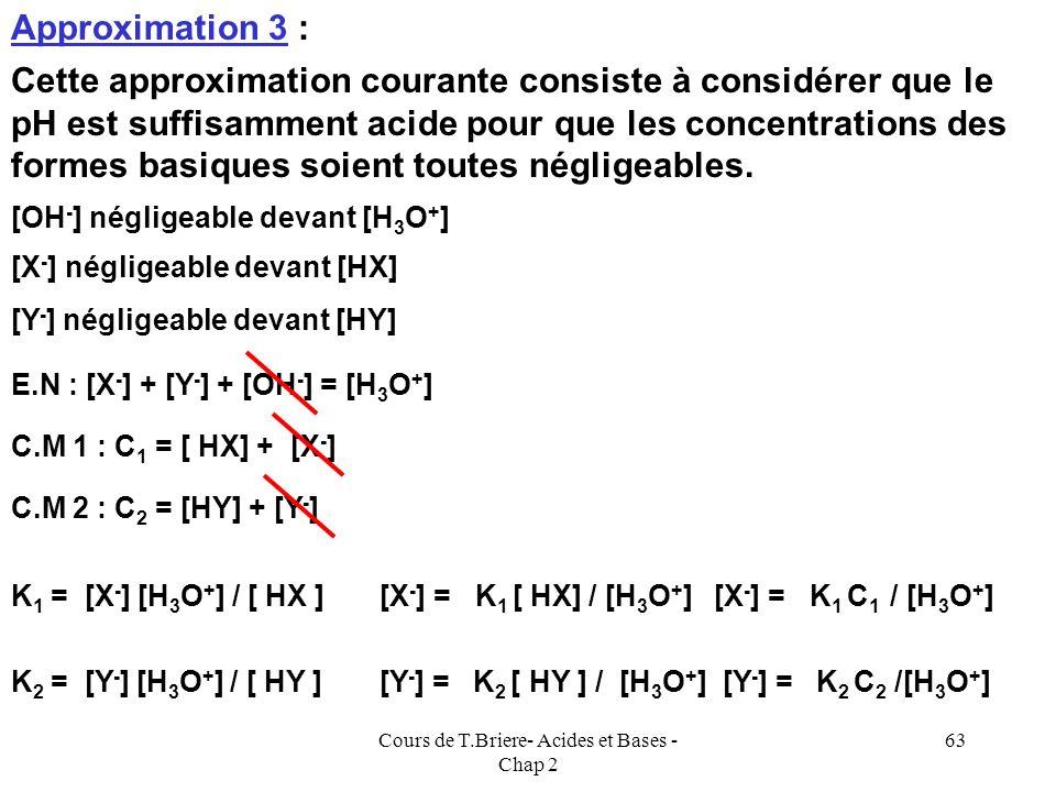 Cours de T.Briere- Acides et Bases - Chap 2 62 Amélioration des approximations utilisées : Lapproximation consistant à prendre le pH le plus faible po