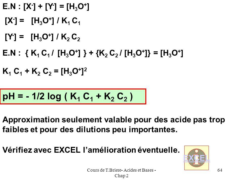 Cours de T.Briere- Acides et Bases - Chap 2 63 Approximation 3 : Cette approximation courante consiste à considérer que le pH est suffisamment acide p