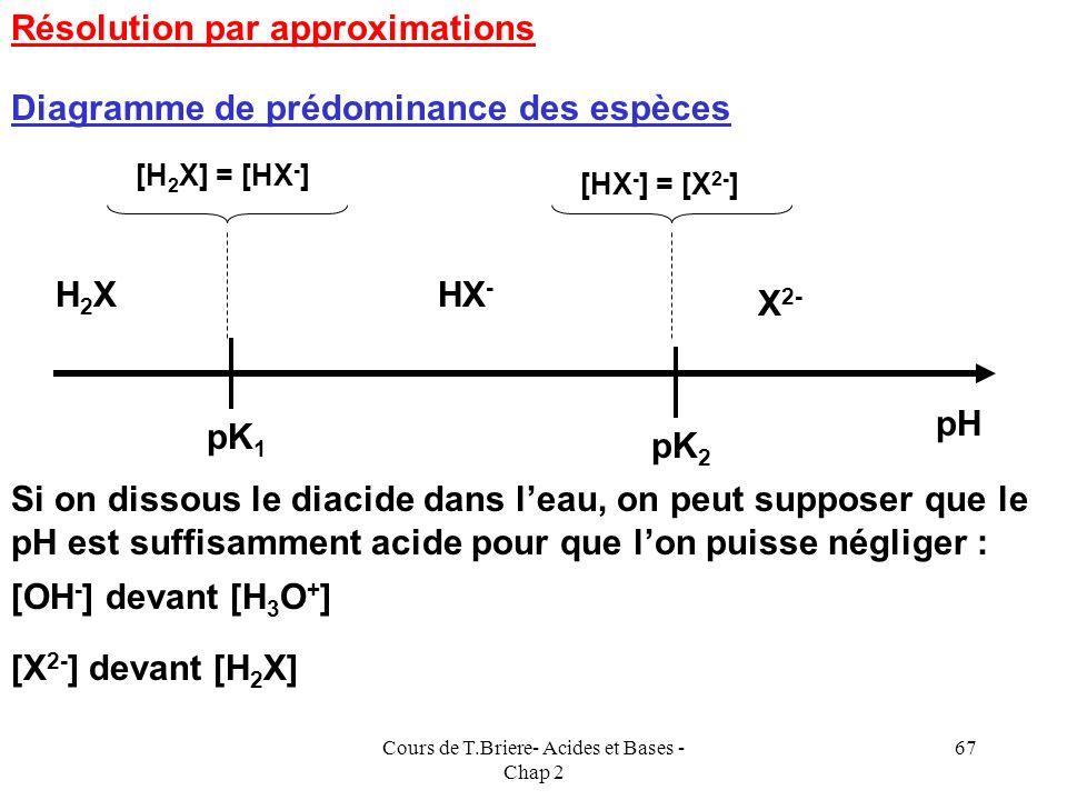 Cours de T.Briere- Acides et Bases - Chap 2 66 pH dun diacide Soit par exemple un diacide H 2 X. Quel sera le pH dune solution obtenue par dissolution