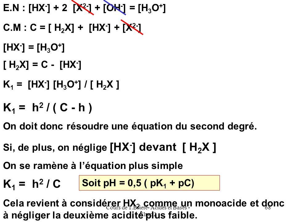 Cours de T.Briere- Acides et Bases - Chap 2 67 Diagramme de prédominance des espèces pK 1 pK 2 H2XH2XHX - X 2- [H 2 X] = [HX - ] [HX - ] = [X 2- ] pH