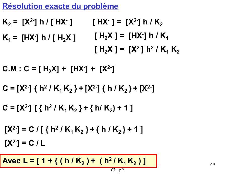 Cours de T.Briere- Acides et Bases - Chap 2 68 E.N : [HX - ] + 2 [X 2- ] + [OH - ] = [H 3 O + ] C.M : C = [ H 2 X] + [HX - ] + [X 2- ] K 1 = [HX - ] [