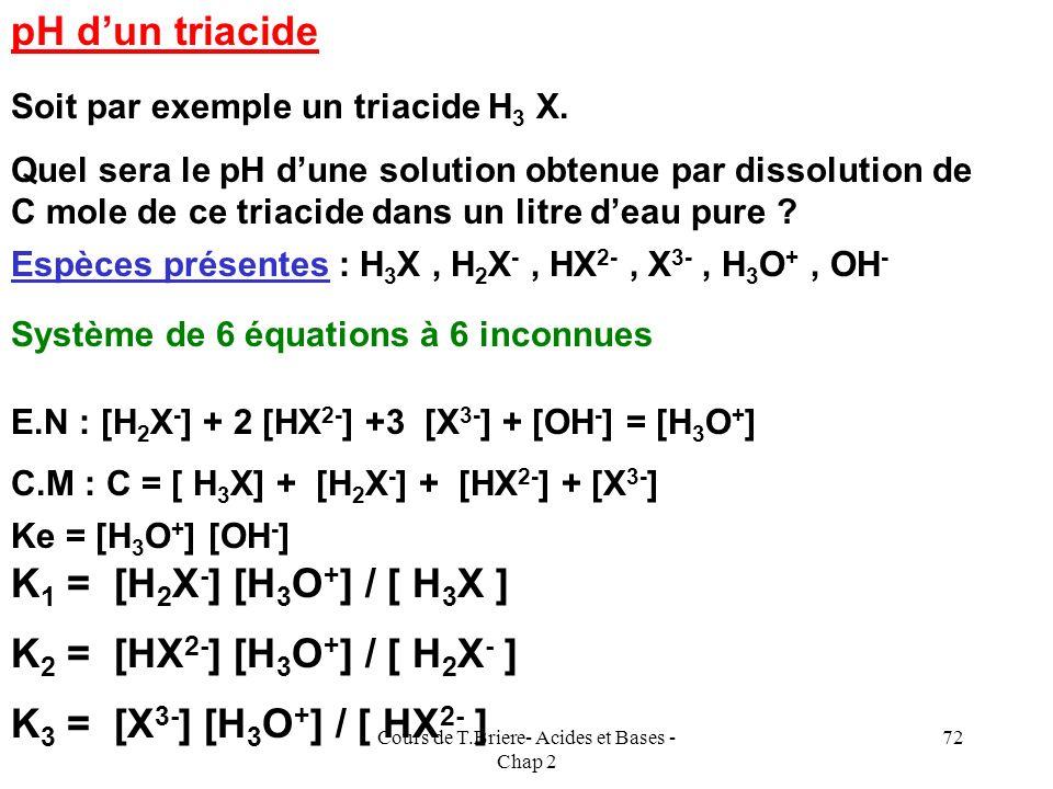 Cours de T.Briere- Acides et Bases - Chap 2 71 h 2 - h C M - Ke = Q = 0 Avec M = { h / K 2 L + 2 / L} = (1/L) { 2 + (h / K 2 ) } et L = [ { h 2 / K 1