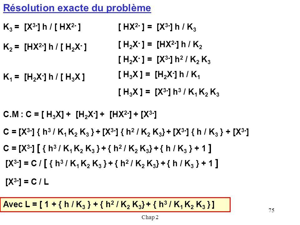 Cours de T.Briere- Acides et Bases - Chap 2 74 E.N : [H 2 X - ] + 2 [HX 2- ] +3 [X 3- ] + [OH - ] = [H 3 O + ] C.M : C = [H 3 X] + [H 2 X - ] + [HX 2-