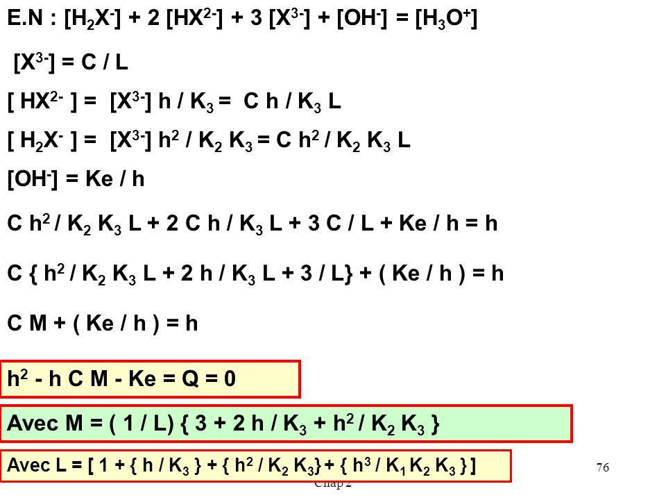 Cours de T.Briere- Acides et Bases - Chap 2 75 Résolution exacte du problème K 3 = [X 3- ] h / [ HX 2- ][ HX 2- ] = [X 3- ] h / K 3 K 2 = [HX 2- ] h /