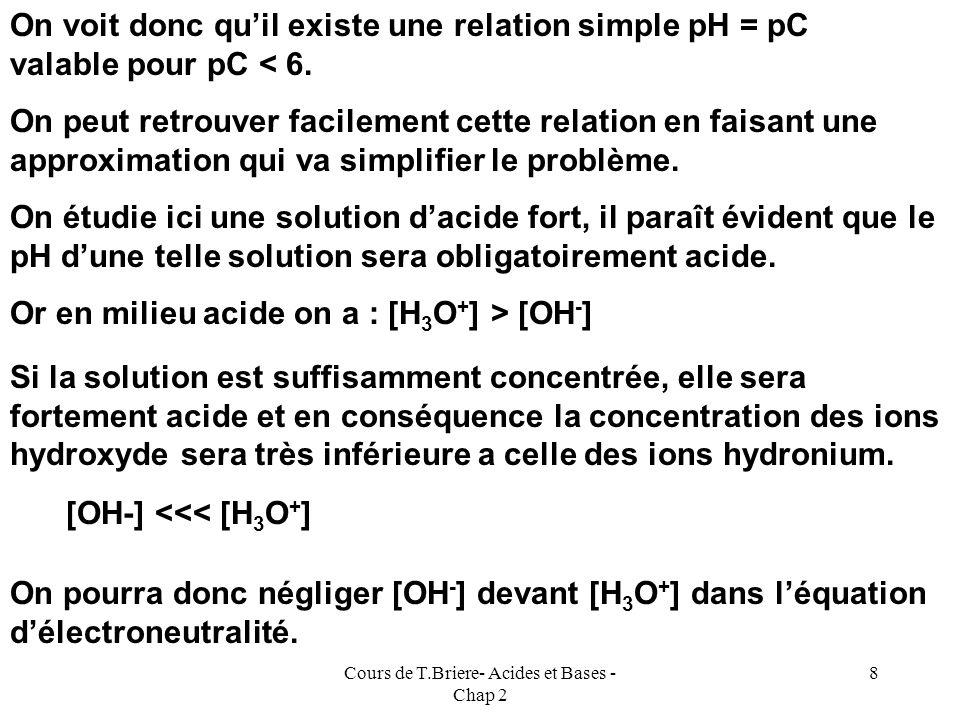 Cours de T.Briere- Acides et Bases - Chap 2 7 La résolution de léquation du second degré permet de calculer le pH en fonction de C 0. Le calcul et la