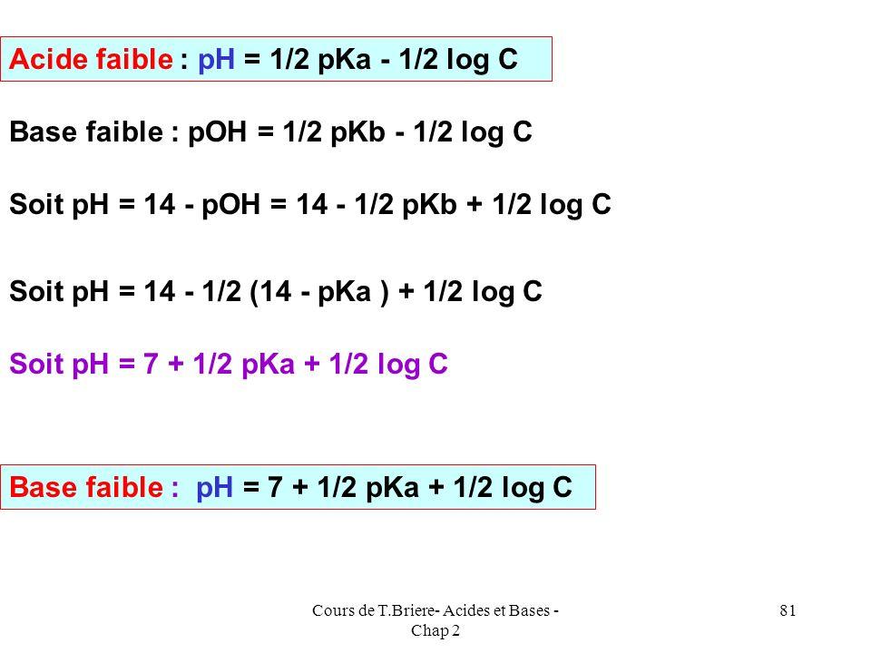 Cours de T.Briere- Acides et Bases - Chap 2 80 Cas des solutions de bases Nous nallons pas ici refaire toutes les démonstrations, nous invitons en rev