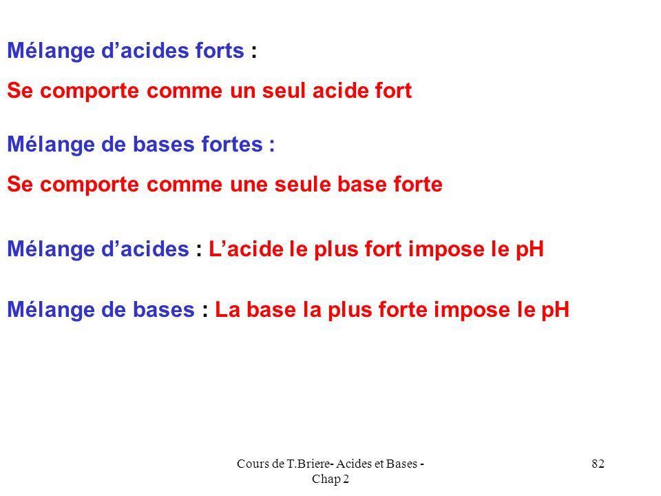 Cours de T.Briere- Acides et Bases - Chap 2 81 Acide faible : pH = 1/2 pKa - 1/2 log C Base faible : pOH = 1/2 pKb - 1/2 log C Soit pH = 14 - pOH = 14